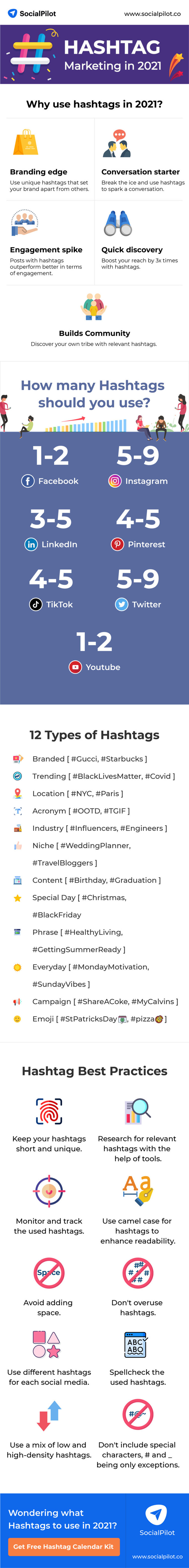 Social Media Hashtags: How to Create A Successful Strategy in 2021