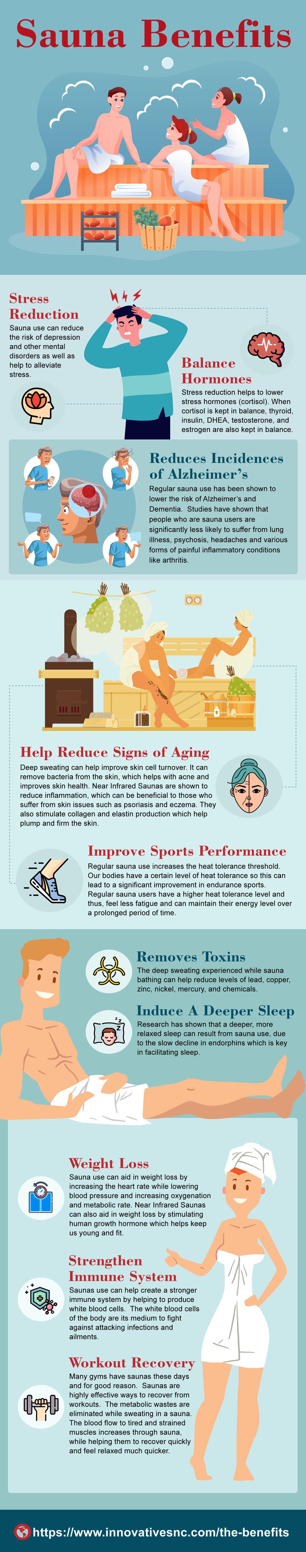 The Health Benefits of a Sauna