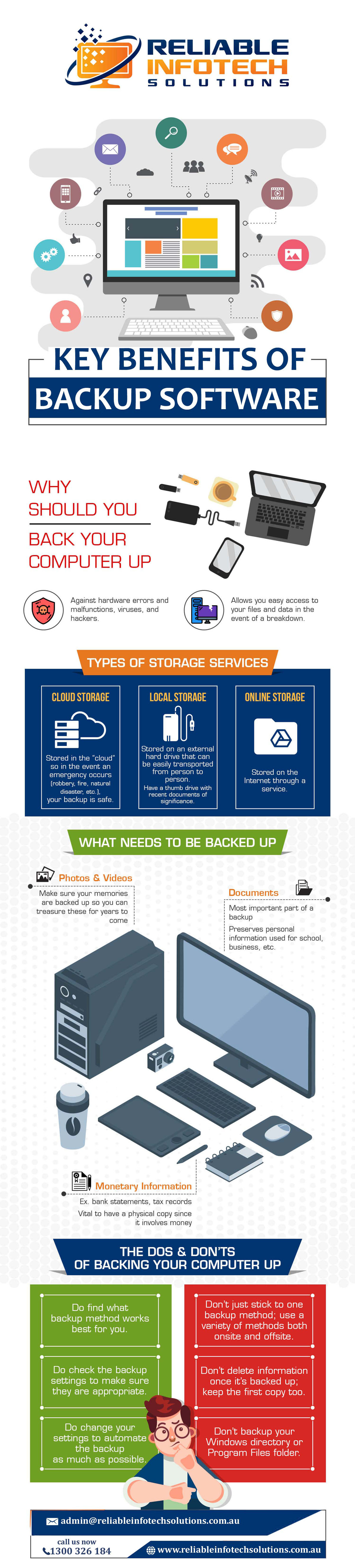 Backup Software: Benefits and Advantages You Need To Know [Infographic]