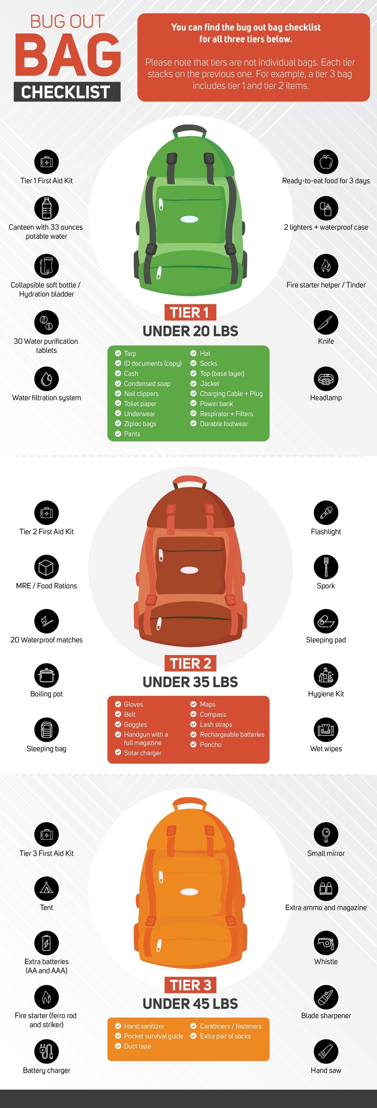 Survival Bug Out Bag Checklist