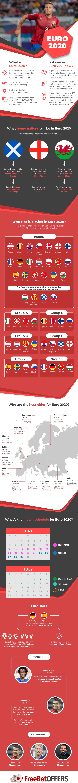 Euro 2020 Tournament Guide