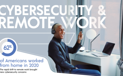 Cyber Security & Remote Work