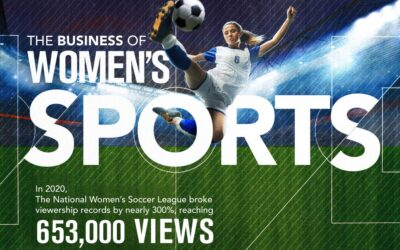 The Business of Women's Sports