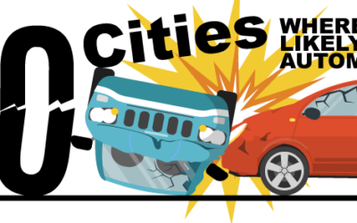 The 50 Cities Where You're Most Likely to Get in an Automobile Accident