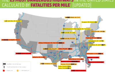 25 Most Dangerous Highways in the United States