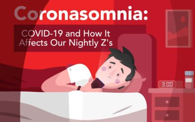 Coronasomnia: COVID-19 and How It Affects Our Nightly Z's