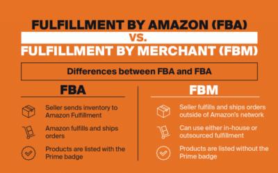 Amazon FBA vs FBM