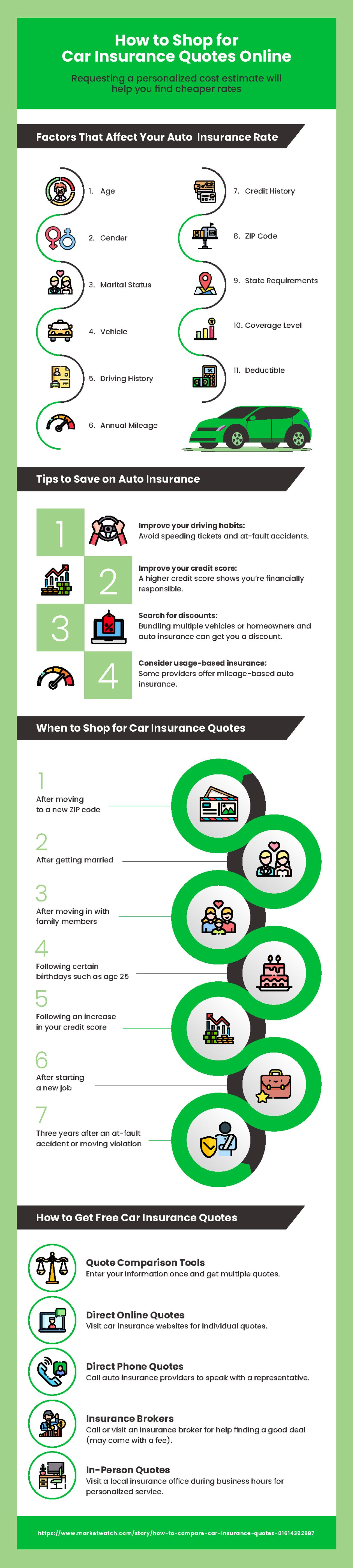 How to Shop for Car Insurance Quotes Online