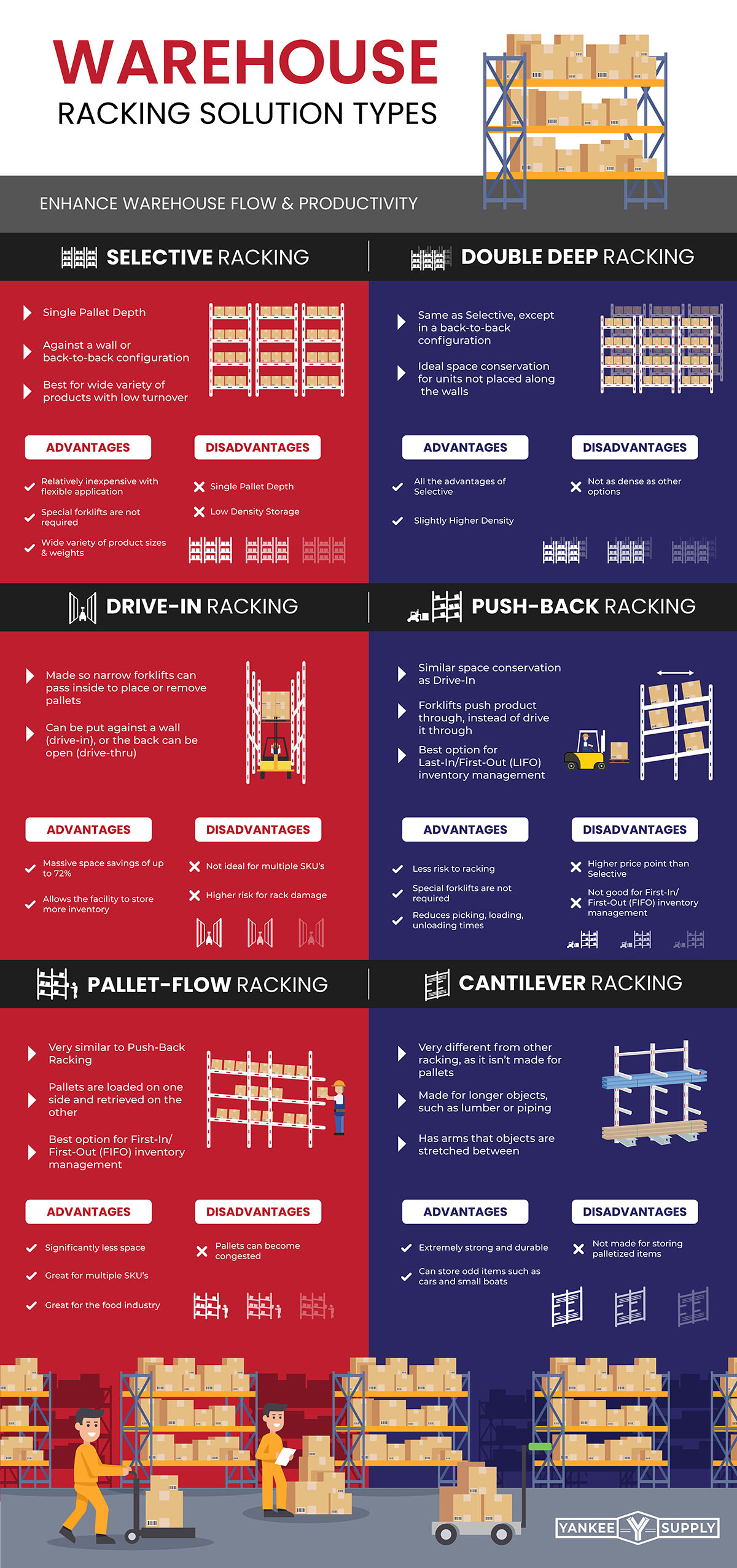 Warehouse Racking Solution Types
