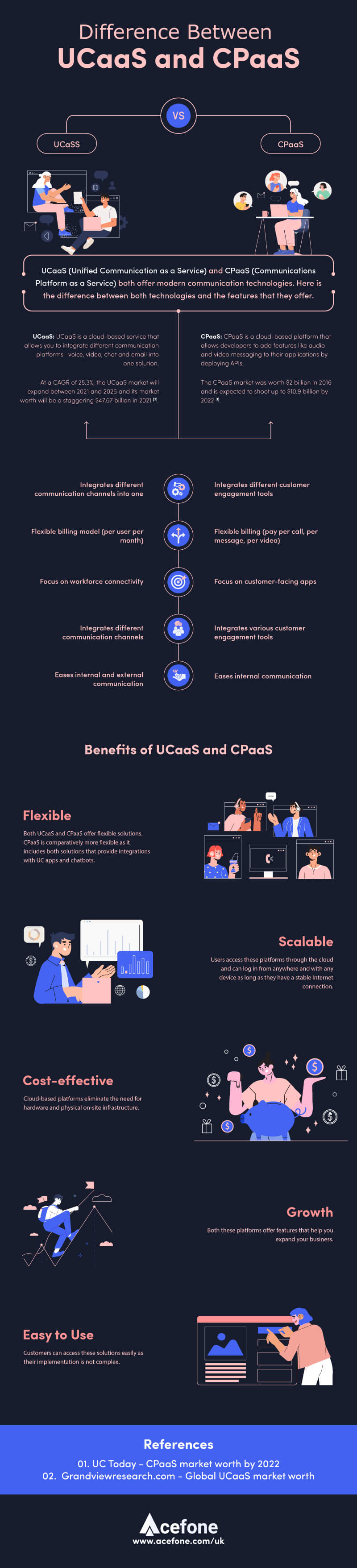 Differences Between UCaaS and CPaaS