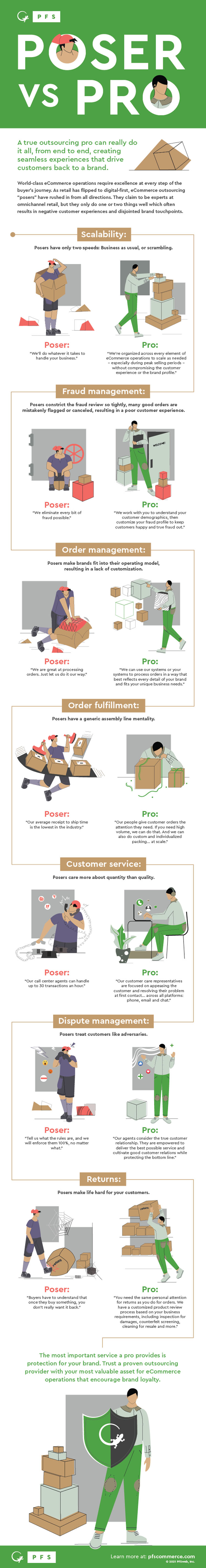 Poser vs. Pro: Which eCommerce Outsourcers Can You Trust With Your Brand?