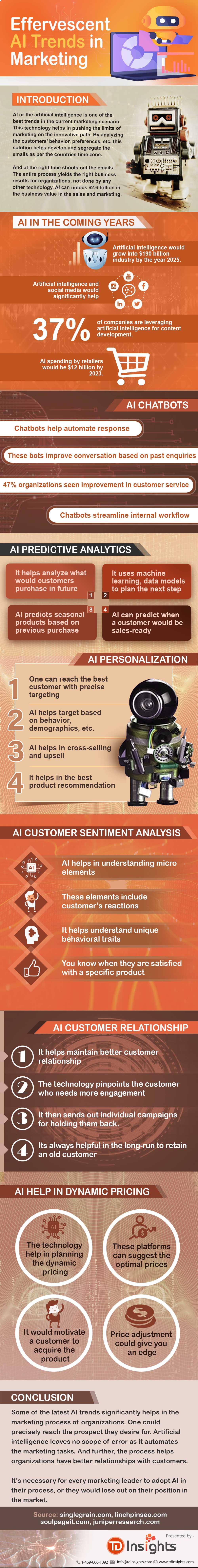 Effervescent AI Trends in Marketing
