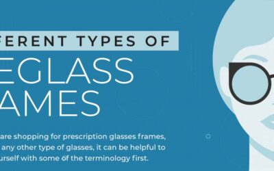The Different Types of Eyeglass Frames