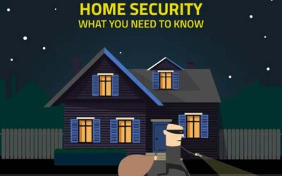 Home Security: What You Need To Do