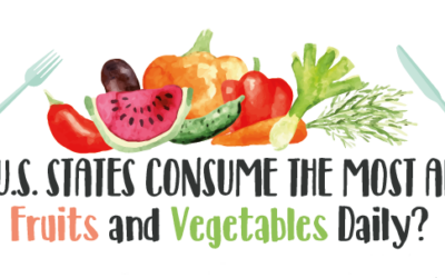 Which U.S. States Consume the Most and Least Fruits and Vegetables Daily