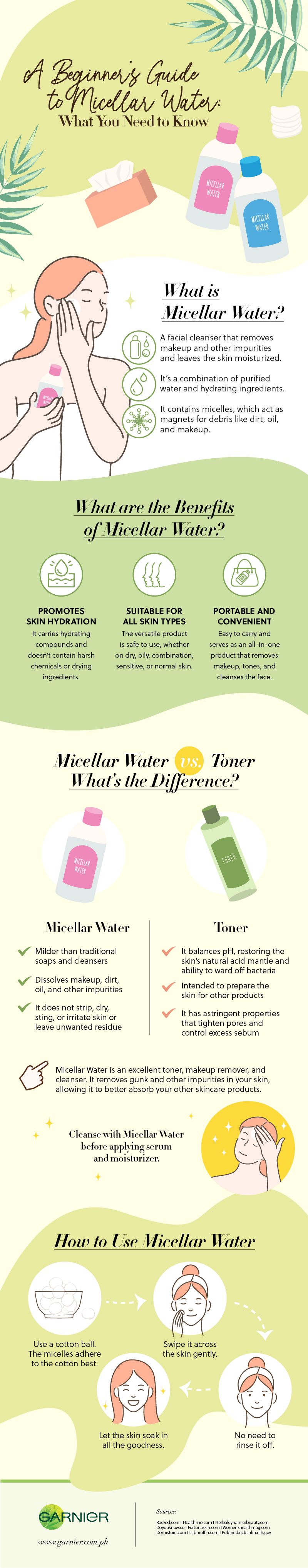 A Beginner's Guide to Micellar Water: What You Need to Know