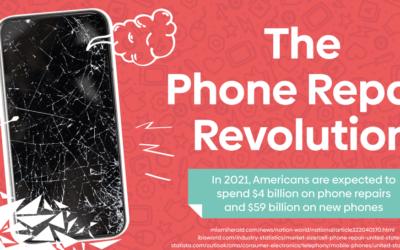 The Phone Repair Revolution