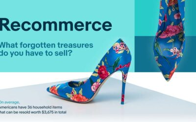 Recommerce: A Look at the Second-Hand eCommerce Economy