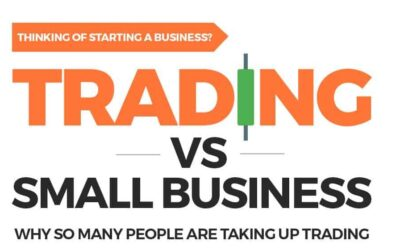 Learning to Trade vs Starting a Small Business