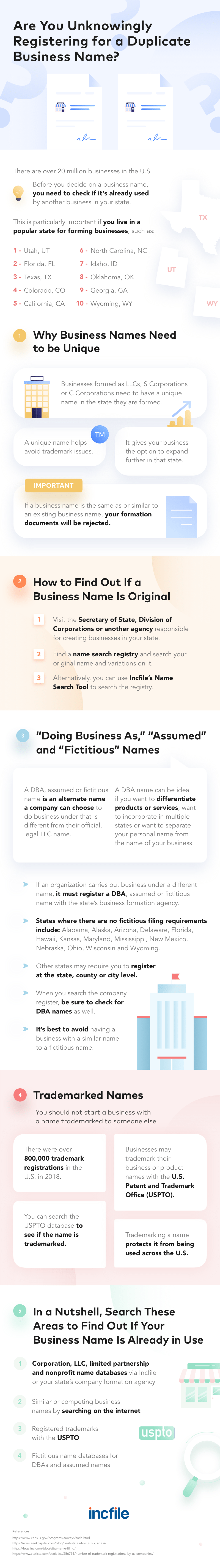 How to Find Out If a Business Name Is Already Registered