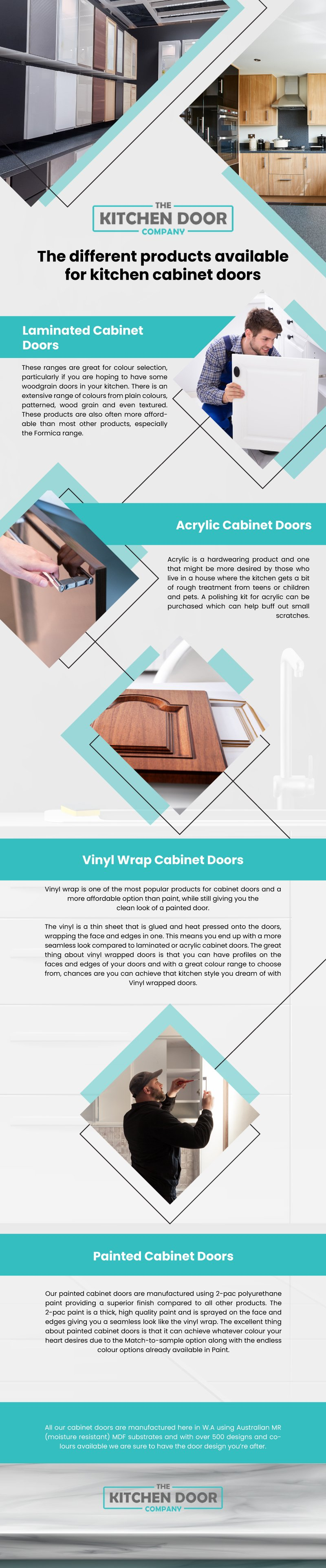 Different Products Available for Kitchen Cabinet Doors