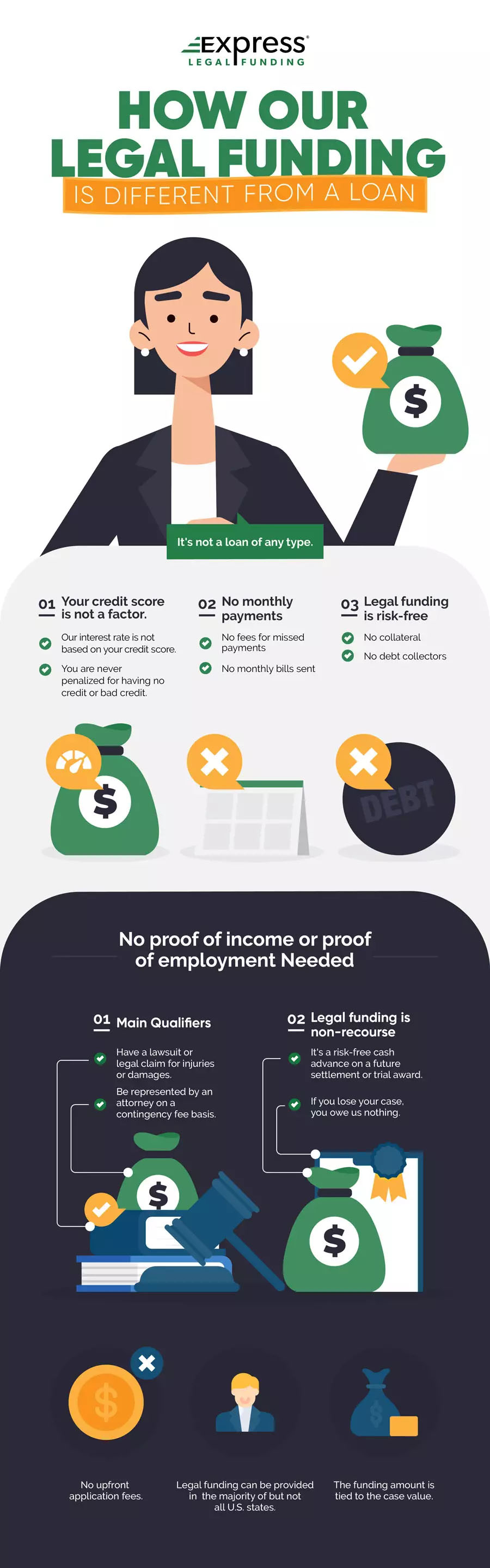 What is Legal Funding?