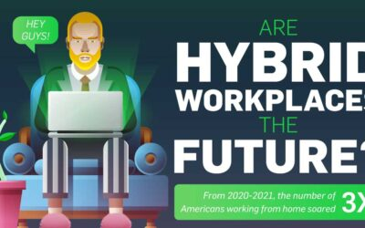Are Hybrid Workplaces Here to Stay?