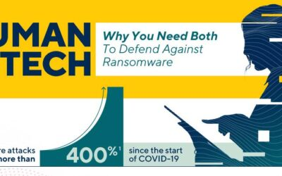 Humans and Tech to Stop Ransomware