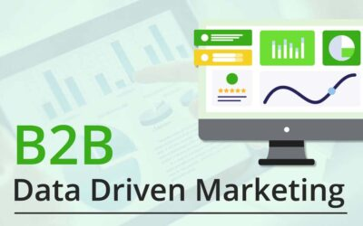 B2B Data Driven Marketing